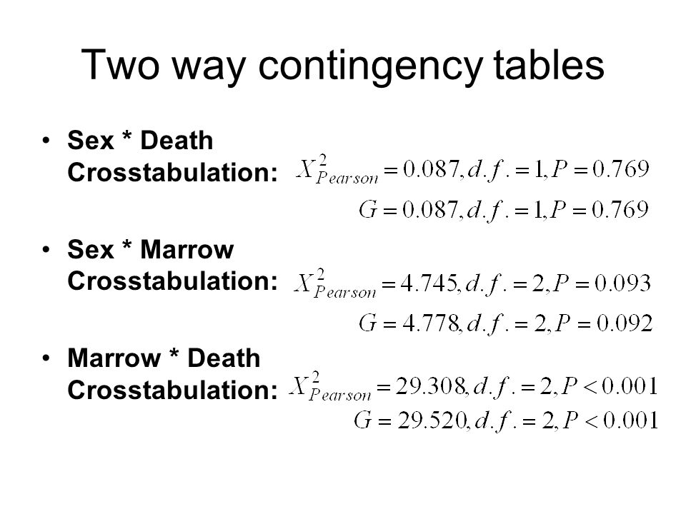 Two way contingency tables Sex * Death Crosstabulation: Sex * Marrow Crosstabulation: Marrow * Death Crosstabulation: