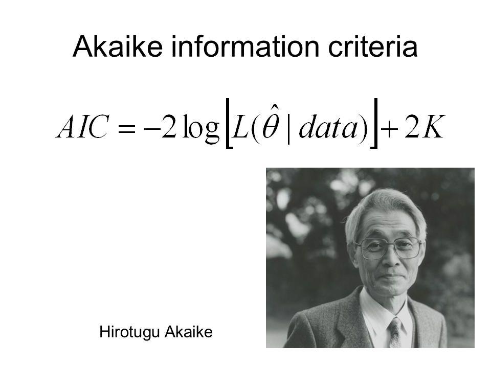 Akaike information criteria Hirotugu Akaike