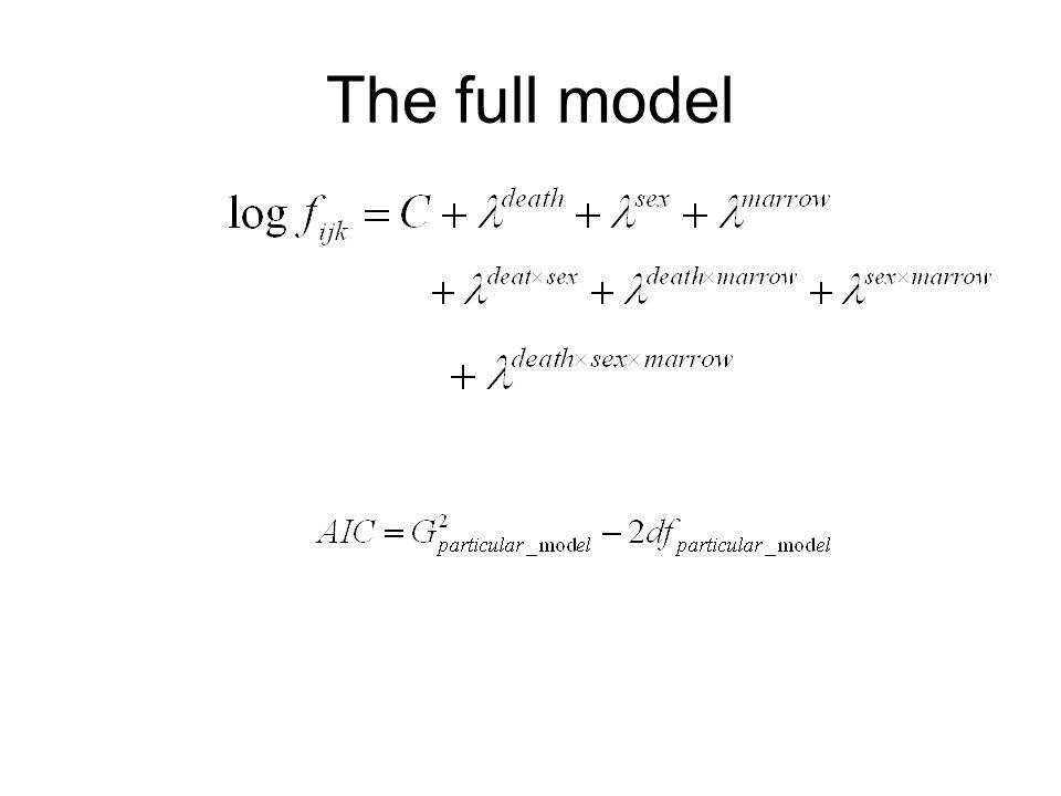 The full model