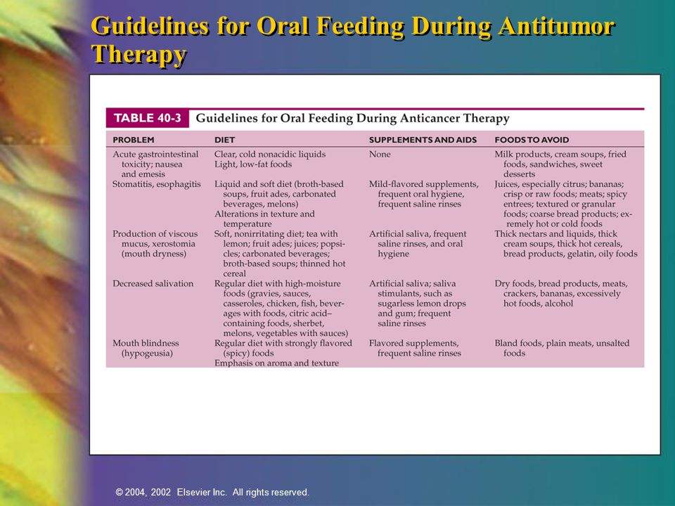 © 2004, 2002 Elsevier Inc. All rights reserved. Guidelines for Oral Feeding During Antitumor Therapy