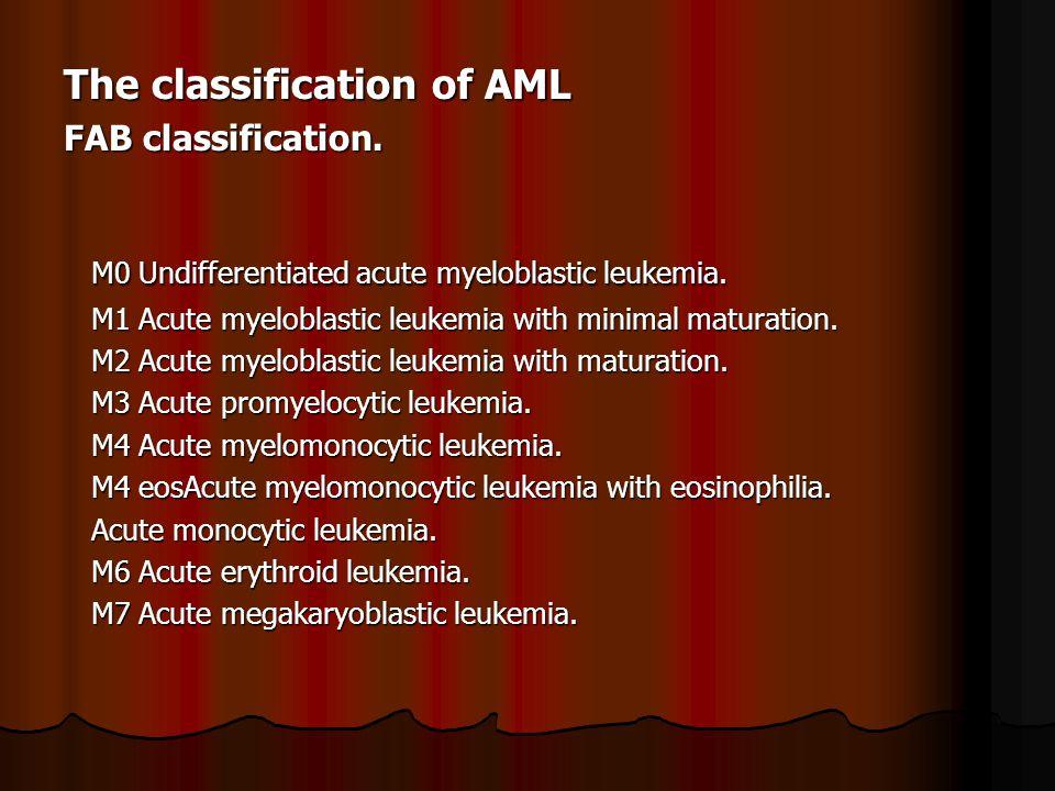 The classification of AML FAB classification.M0 Undifferentiated acute myeloblastic leukemia.