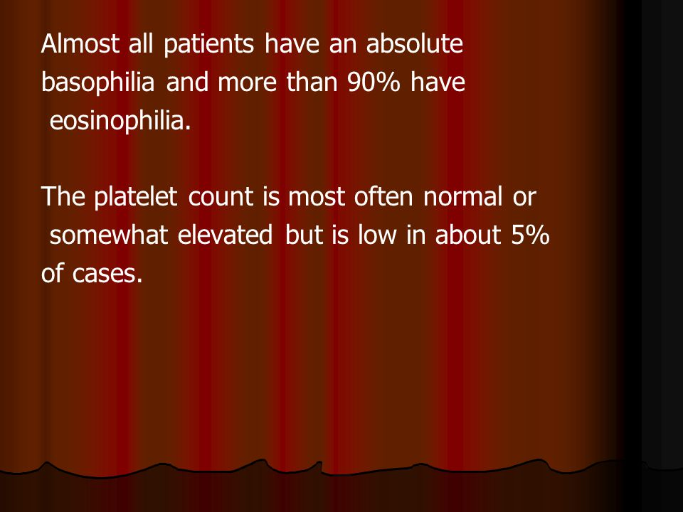 Almost all patients have an absolute basophilia and more than 90% have eosinophilia.