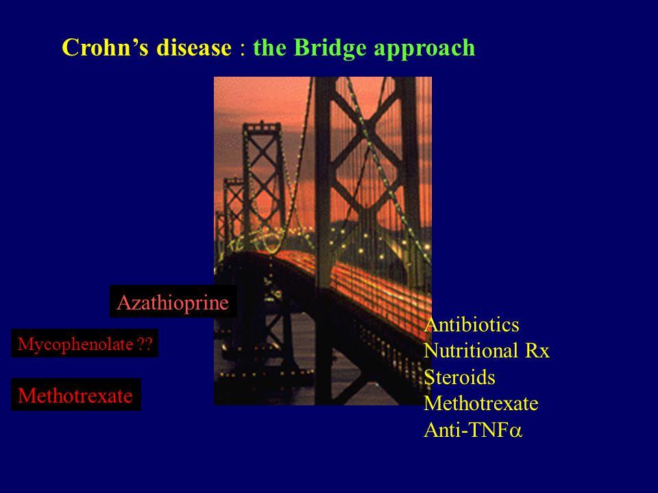 Crohn's disease : the Bridge approach Antibiotics Nutritional Rx Steroids Methotrexate Anti-TNF  Azathioprine Mycophenolate .