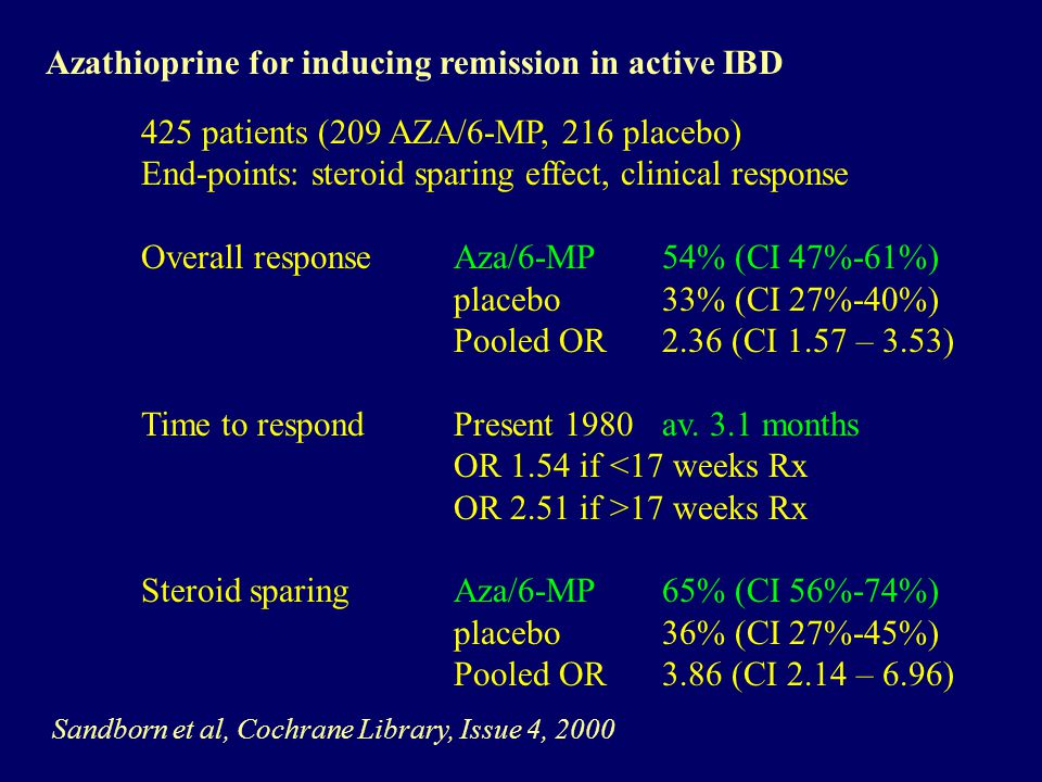 Azathioprine for inducing remission in active IBD 425 patients (209 AZA/6-MP, 216 placebo) End-points: steroid sparing effect, clinical response Overall response Aza/6-MP54% (CI 47%-61%) placebo 33% (CI 27%-40%) Pooled OR2.36 (CI 1.57 – 3.53) Time to respondPresent 1980av.