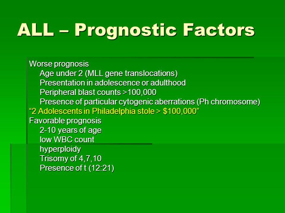 ALL – Prognostic Factors Worse prognosis Age under 2 (MLL gene translocations) Presentation in adolescence or adulthood Peripheral blast counts >100,0