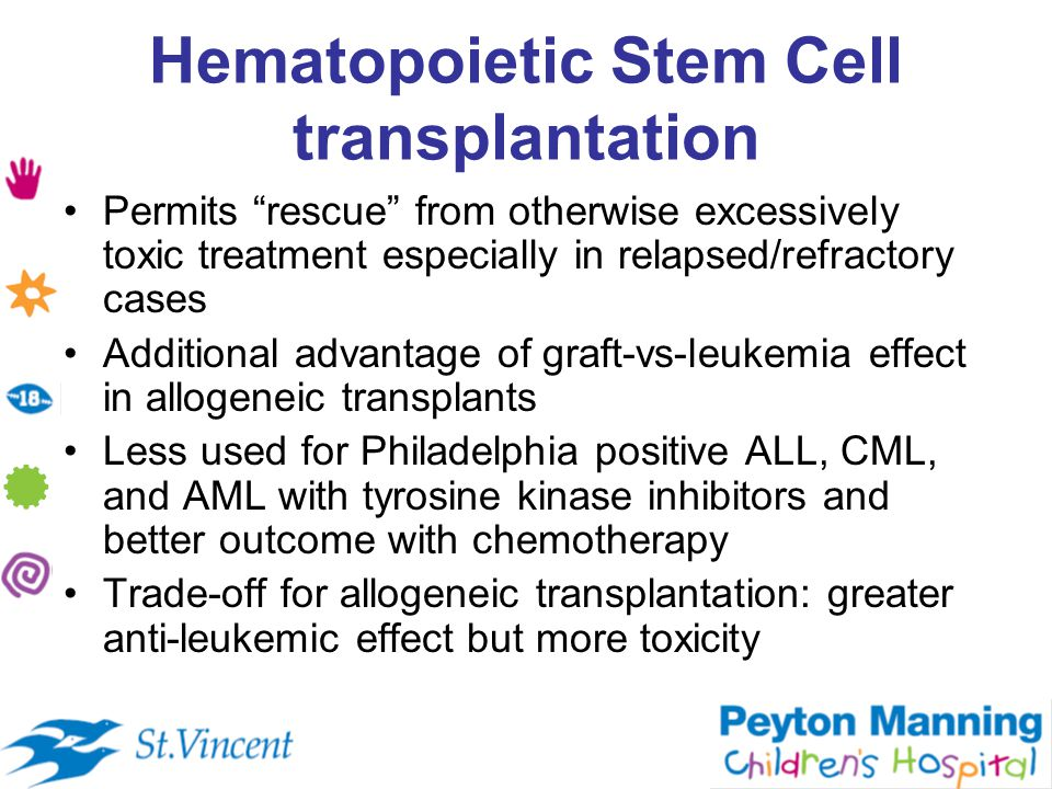 Hematopoietic Stem Cell transplantation Permits rescue from otherwise excessively toxic treatment especially in relapsed/refractory cases Additional advantage of graft-vs-leukemia effect in allogeneic transplants Less used for Philadelphia positive ALL, CML, and AML with tyrosine kinase inhibitors and better outcome with chemotherapy Trade-off for allogeneic transplantation: greater anti-leukemic effect but more toxicity