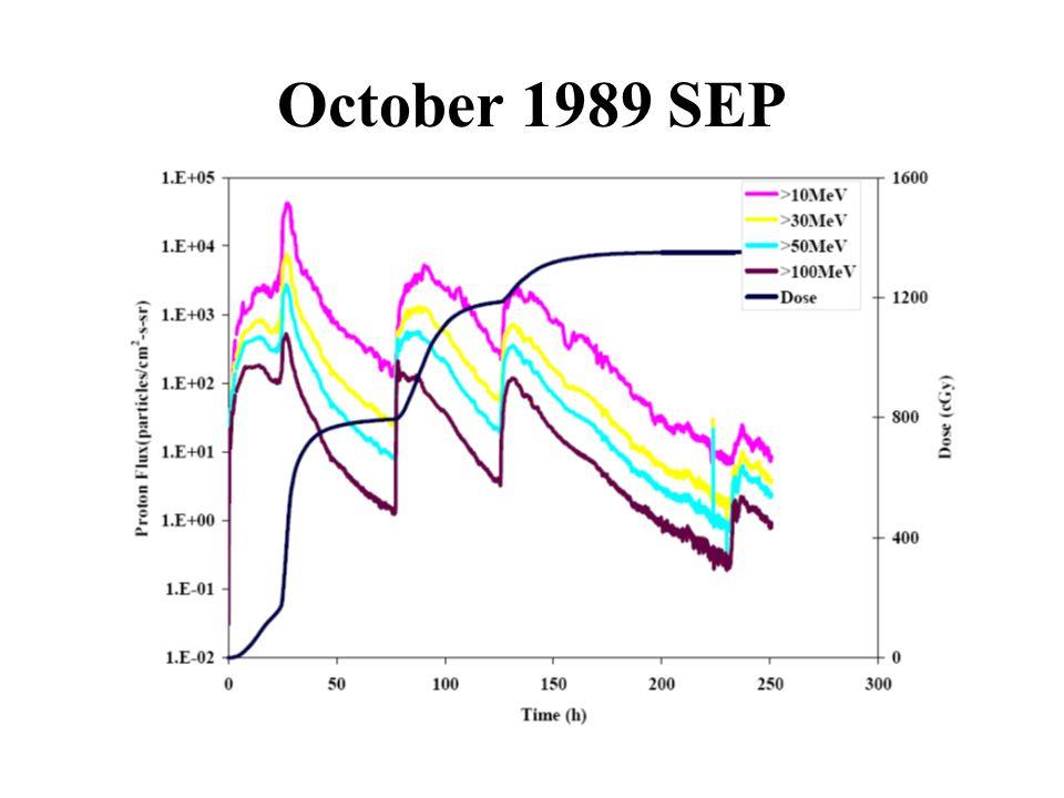 October 1989 SEP