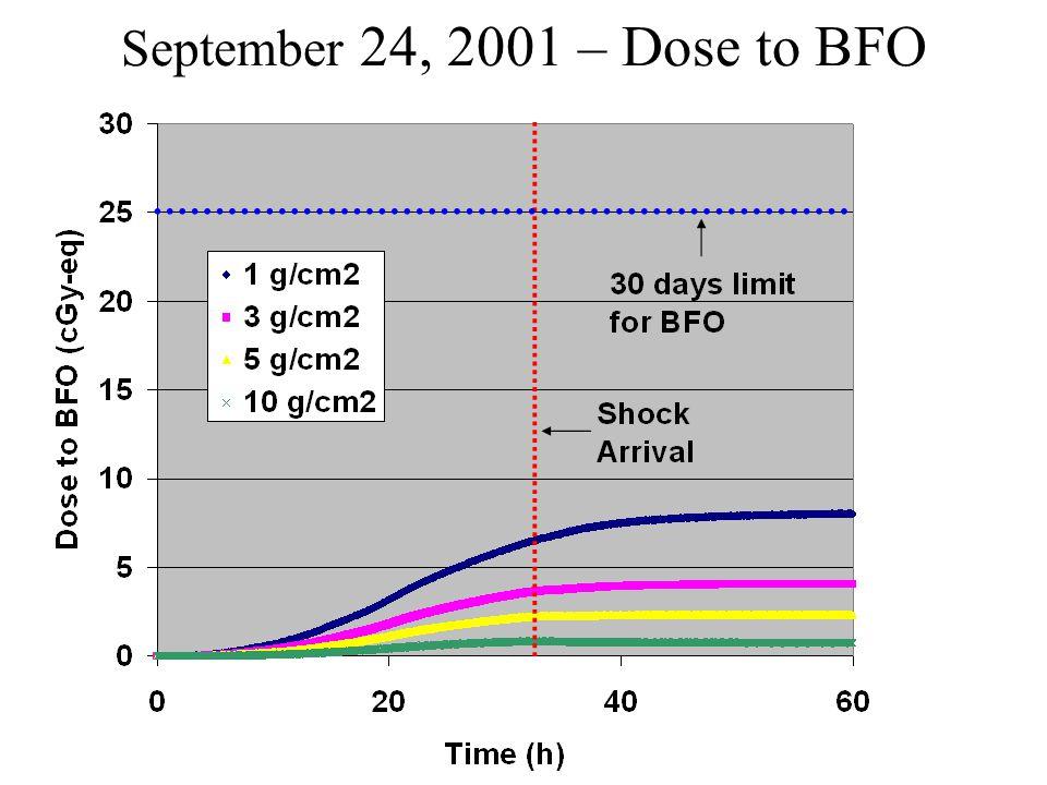 September 24, 2001 – Dose to BFO