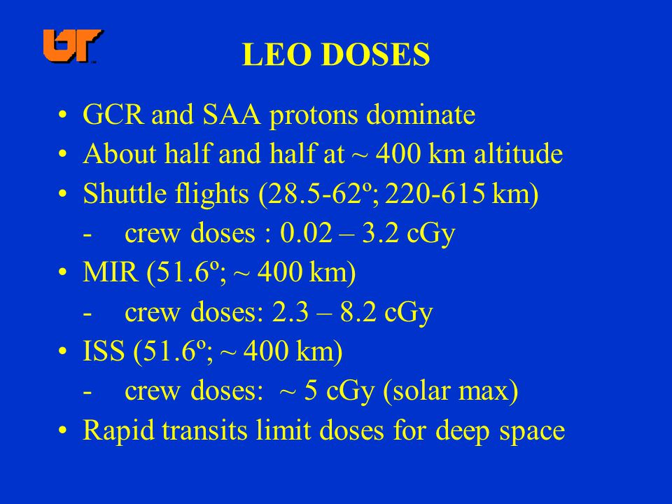 LEO DOSES GCR and SAA protons dominate About half and half at ~ 400 km altitude Shuttle flights (28.5-62º; 220-615 km) -crew doses : 0.02 – 3.2 cGy MIR (51.6º; ~ 400 km) -crew doses: 2.3 – 8.2 cGy ISS (51.6º; ~ 400 km) -crew doses: ~ 5 cGy (solar max) Rapid transits limit doses for deep space