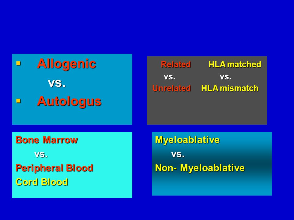  Allogenic vs.vs.  Autologus Bone Marrow vs. vs.