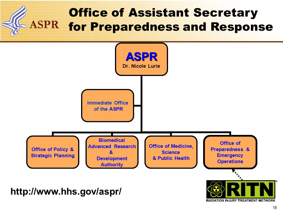 18 Office of Assistant Secretary for Preparedness and Response http://www.hhs.gov/aspr/ASPR Dr.