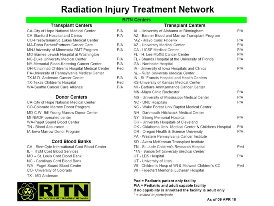 RITN Overview Presentation 10 Focus of preparations: Any incident resulting in mass casualties with a marrow toxic injury Examples of possible events: –Radiological Improvised Nuclear Device (IND) Military grade nuclear weapon Radiological exposure device (open source) Radiological Dispersal Device (RDD) a.k.a.