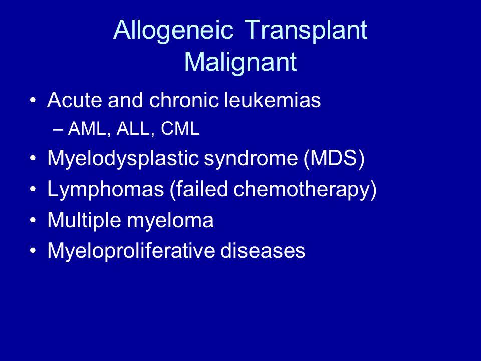 Allogeneic Transplant Malignant Acute and chronic leukemias –AML, ALL, CML Myelodysplastic syndrome (MDS) Lymphomas (failed chemotherapy) Multiple mye