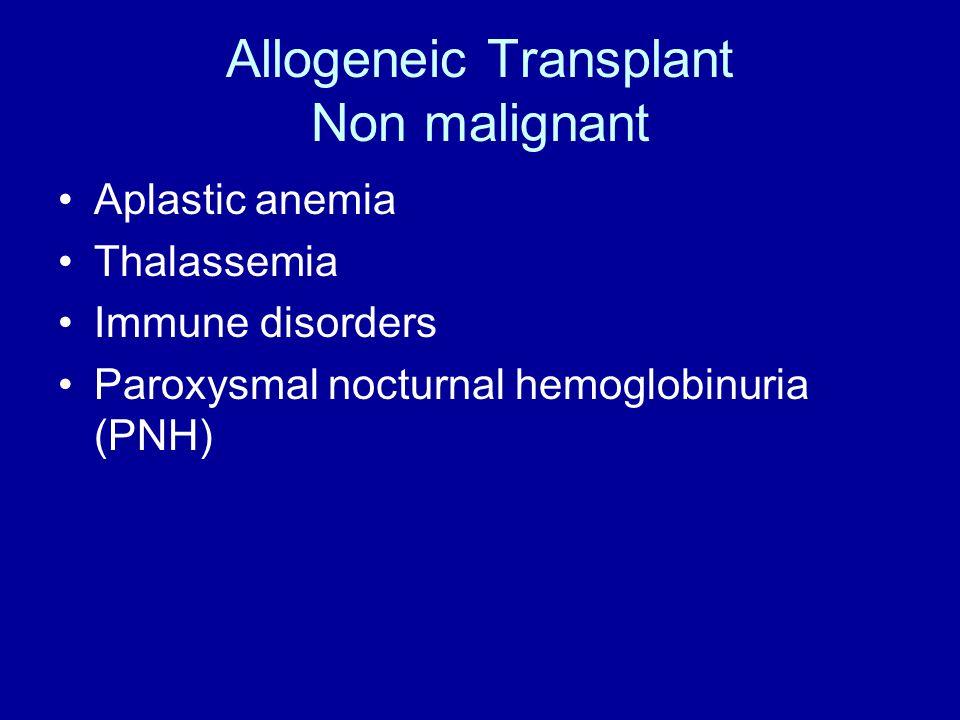 Allogeneic Transplant Non malignant Aplastic anemia Thalassemia Immune disorders Paroxysmal nocturnal hemoglobinuria (PNH)