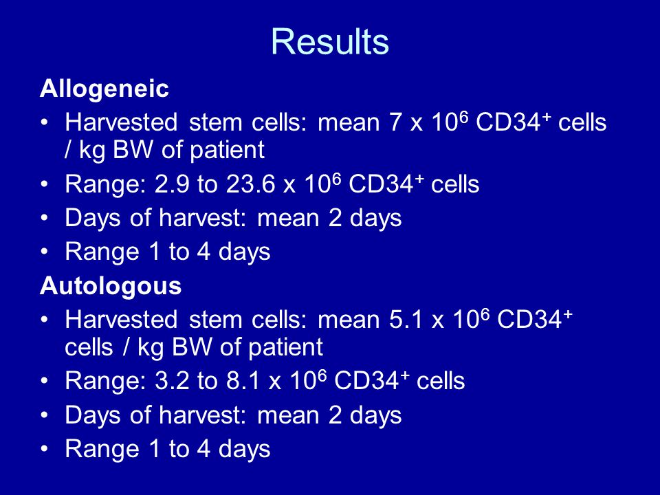 Results Allogeneic Harvested stem cells: mean 7 x 10 6 CD34 + cells / kg BW of patient Range: 2.9 to 23.6 x 10 6 CD34 + cells Days of harvest: mean 2 days Range 1 to 4 days Autologous Harvested stem cells: mean 5.1 x 10 6 CD34 + cells / kg BW of patient Range: 3.2 to 8.1 x 10 6 CD34 + cells Days of harvest: mean 2 days Range 1 to 4 days