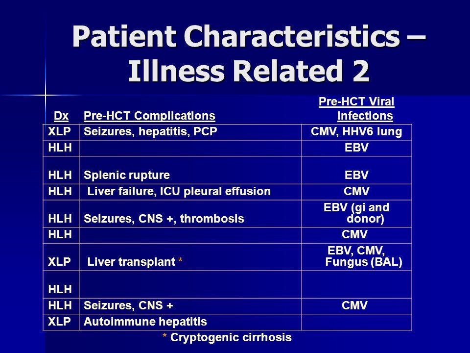 Patient Characteristics – Illness Related 2 DxPre-HCT Complications Pre-HCT Viral Infections XLPSeizures, hepatitis, PCPCMV, HHV6 lung HLHEBV HLHSplenic ruptureEBV HLH Liver failure, ICU pleural effusionCMV HLHSeizures, CNS +, thrombosis EBV (gi and donor) HLHCMV XLP Liver transplant * EBV, CMV, Fungus (BAL) HLH Seizures, CNS +CMV XLPAutoimmune hepatitis * Cryptogenic cirrhosis