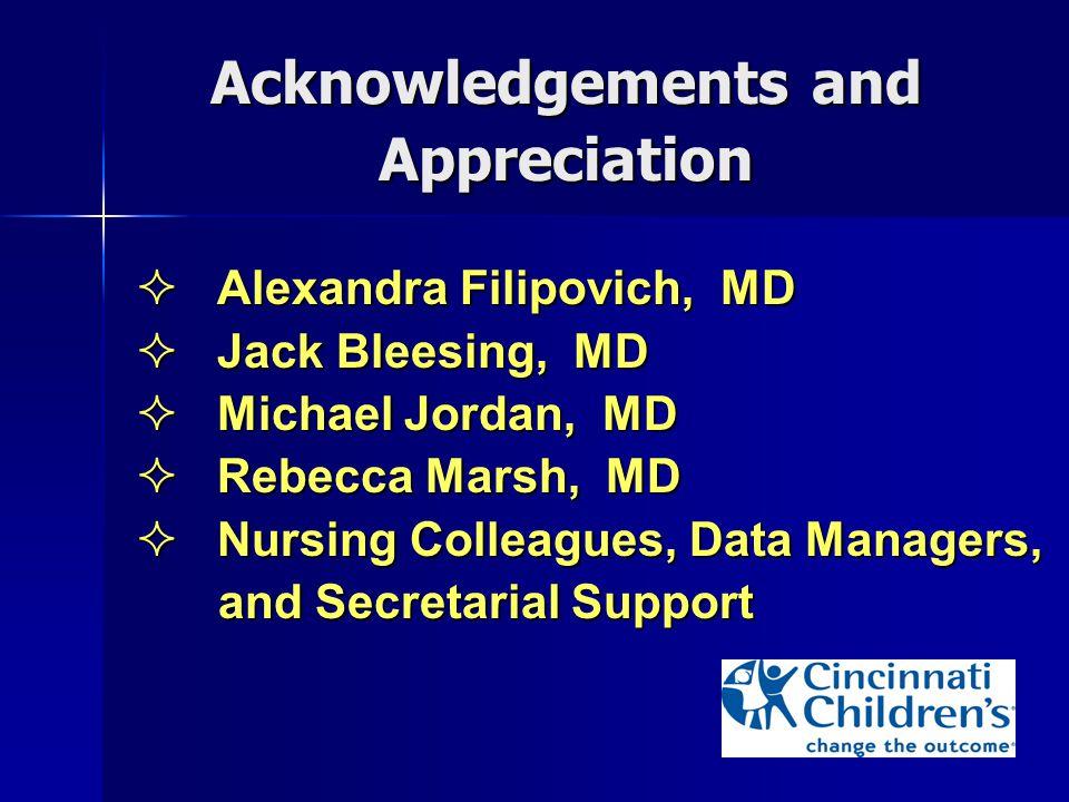 Acknowledgements and Appreciation  Alexandra Filipovich, MD  Jack Bleesing, MD  Michael Jordan, MD  Rebecca Marsh, MD  Nursing Colleagues, Data Managers, and Secretarial Support and Secretarial Support
