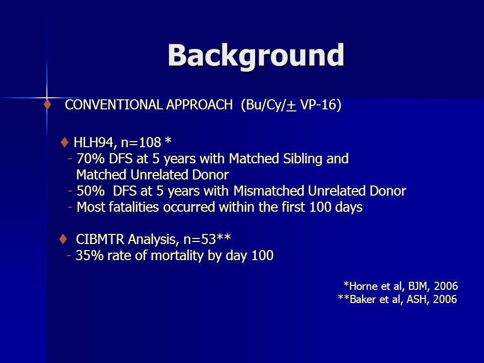 Background  CONVENTIONAL APPROACH (Bu/Cy/+ VP-16)  CONVENTIONAL APPROACH (Bu/Cy/+ VP-16)  HLH94, n=108 *  HLH94, n=108 * - 70% DFS at 5 years with