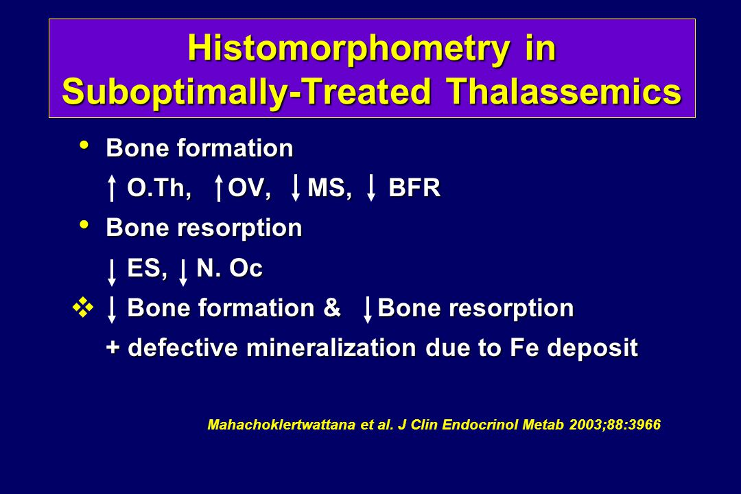 Histomorphometry in Suboptimally-Treated Thalassemics Bone formation Bone formation O.Th, OV, MS, BFR O.Th, OV, MS, BFR Bone resorption Bone resorption ES, N.
