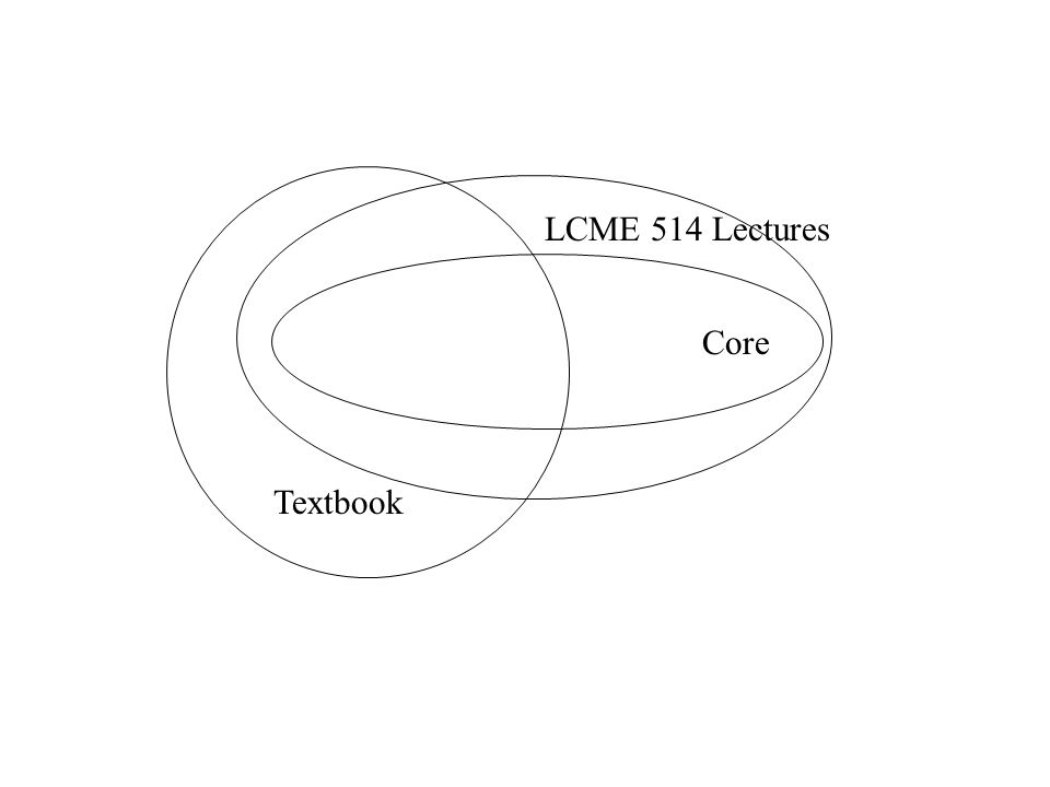Textbook Core LCME 514 Lectures