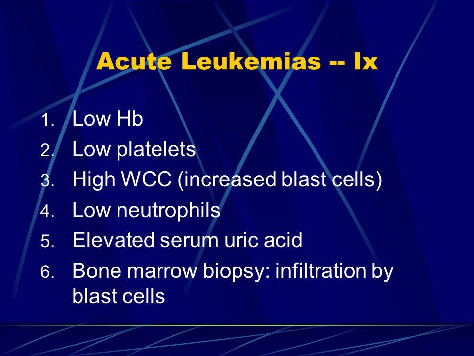 CML -- Ix Increased WCC (neutrophils and precursors) Later  bone marrow failure (anaemia + thrombocytopenia) Raised serum B12 Raised serum uric acid Bone marrow biopsy  hypercellular with high myeloid:erythroid ratio