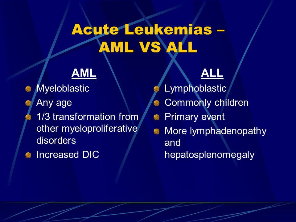 Acute Leukemias -- Classification French-American-British Classification Morphology Cytochemistry Immunophenotype Cytogenetics DNA analysis