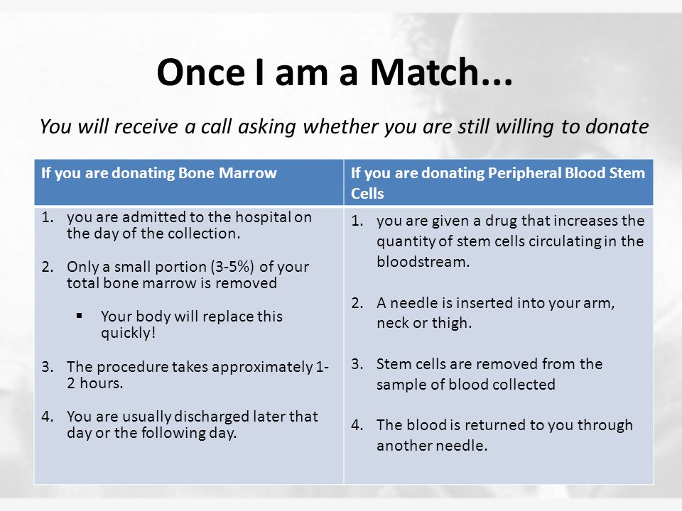 Once I am a Match... You will receive a call asking whether you are still willing to donate If you are donating Bone MarrowIf you are donating Periphe