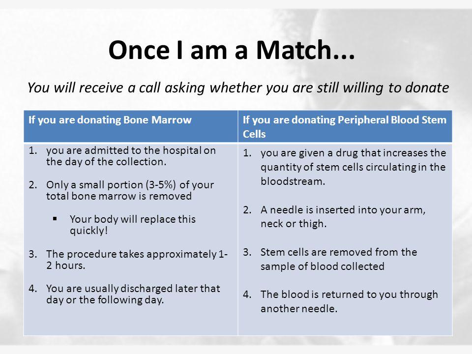 Once I am a Match...