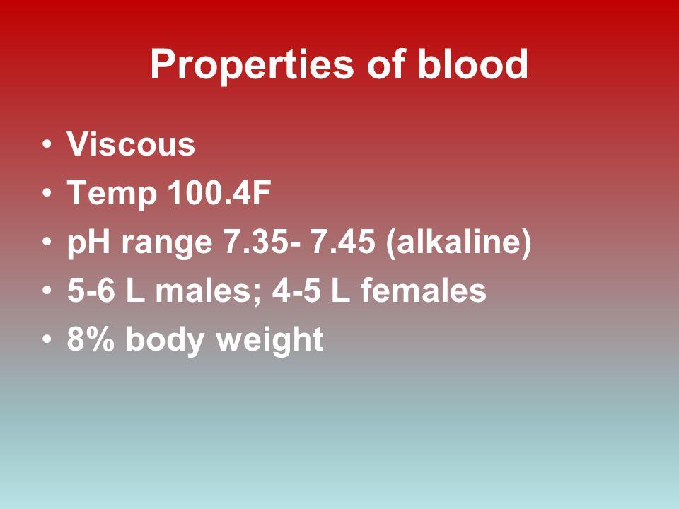 White Blood Cells 1% normal blood Agranular V. Granular