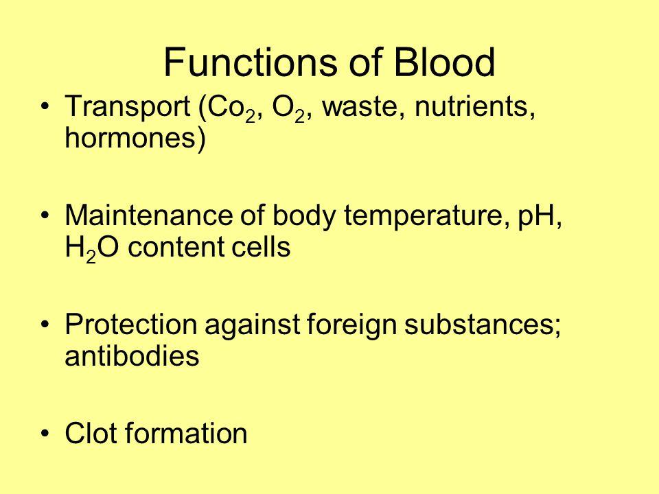 Plasma Contents Liquid part of blood.