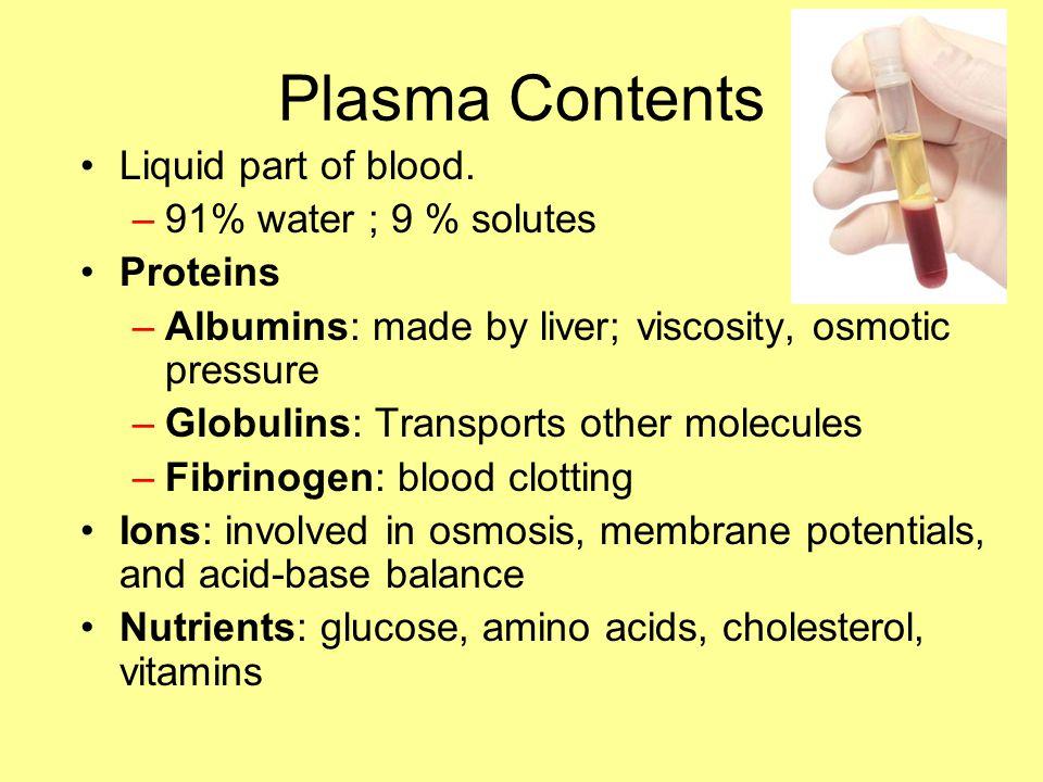 Plasma Contents Cont'd.
