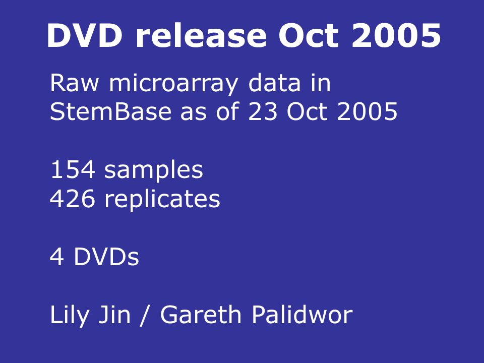 Raw microarray data in StemBase as of 23 Oct 2005 154 samples 426 replicates 4 DVDs Lily Jin / Gareth Palidwor DVD release Oct 2005
