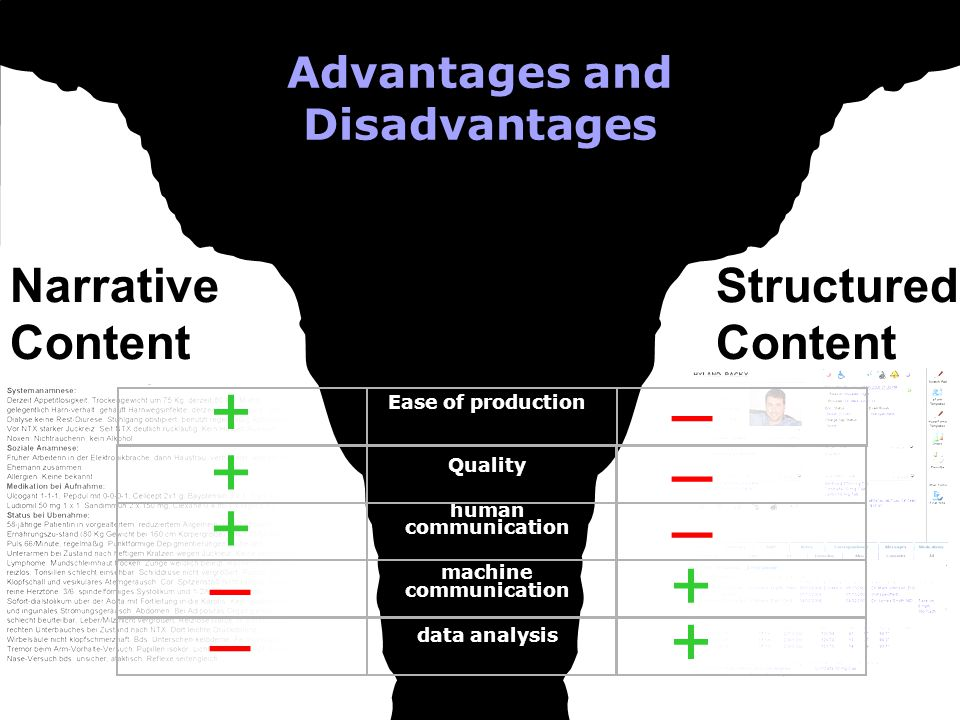 Narrative Content Structured Content Advantages and Disadvantages Ease of production Quality human communication machine communication data analysis +