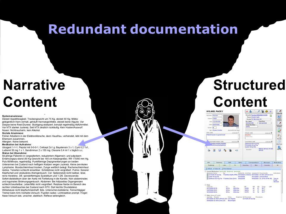 Narrative Content Structured Content Redundant documentation Diseases Procedures Problems Drugs Risk Factors Lab …