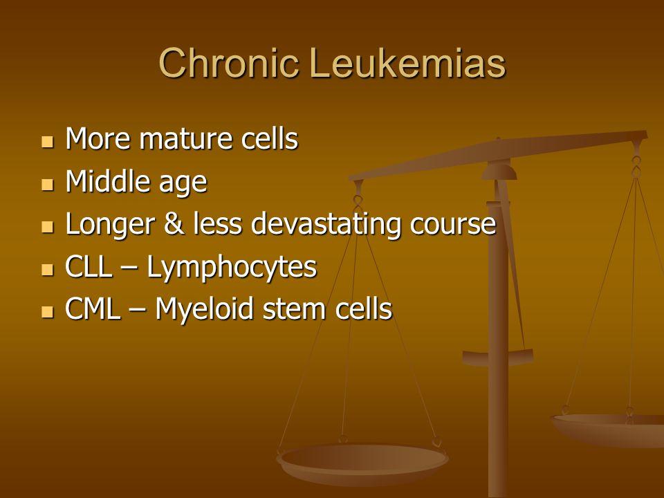 Chronic Leukemias More mature cells More mature cells Middle age Middle age Longer & less devastating course Longer & less devastating course CLL – Lymphocytes CLL – Lymphocytes CML – Myeloid stem cells CML – Myeloid stem cells