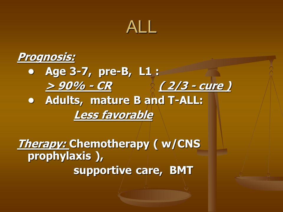 ALL Prognosis: Age 3-7, pre-B, L1 :Age 3-7, pre-B, L1 : > 90% - CR( 2/3 - cure ) Adults, mature B and T-ALL:Adults, mature B and T-ALL: Less favorable