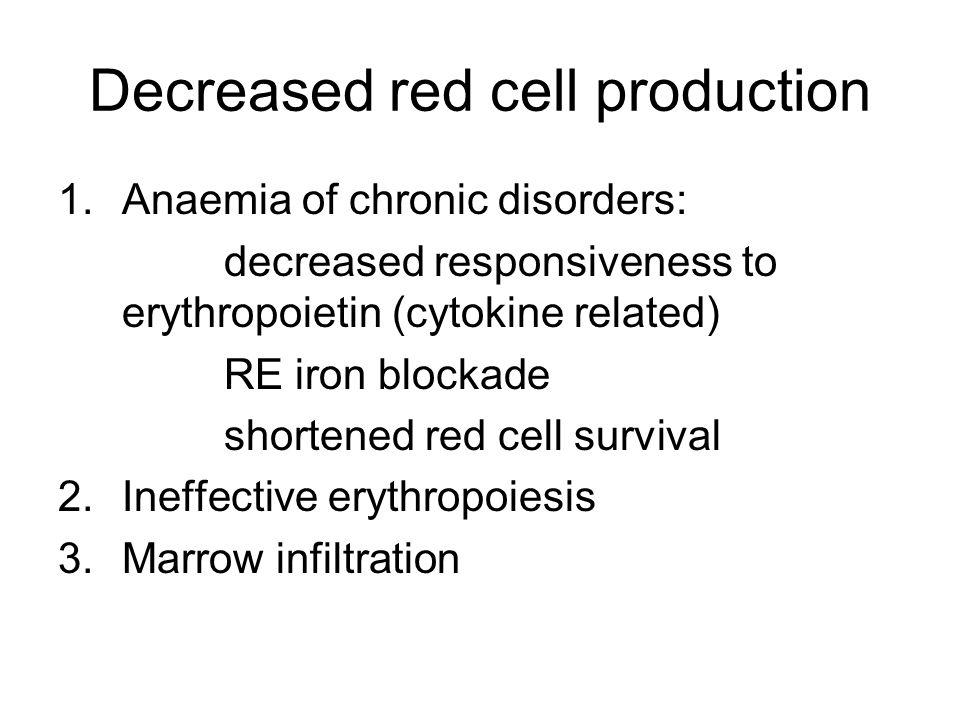 Increased red cell loss 1.Splenomegaly 2.Immune destruction