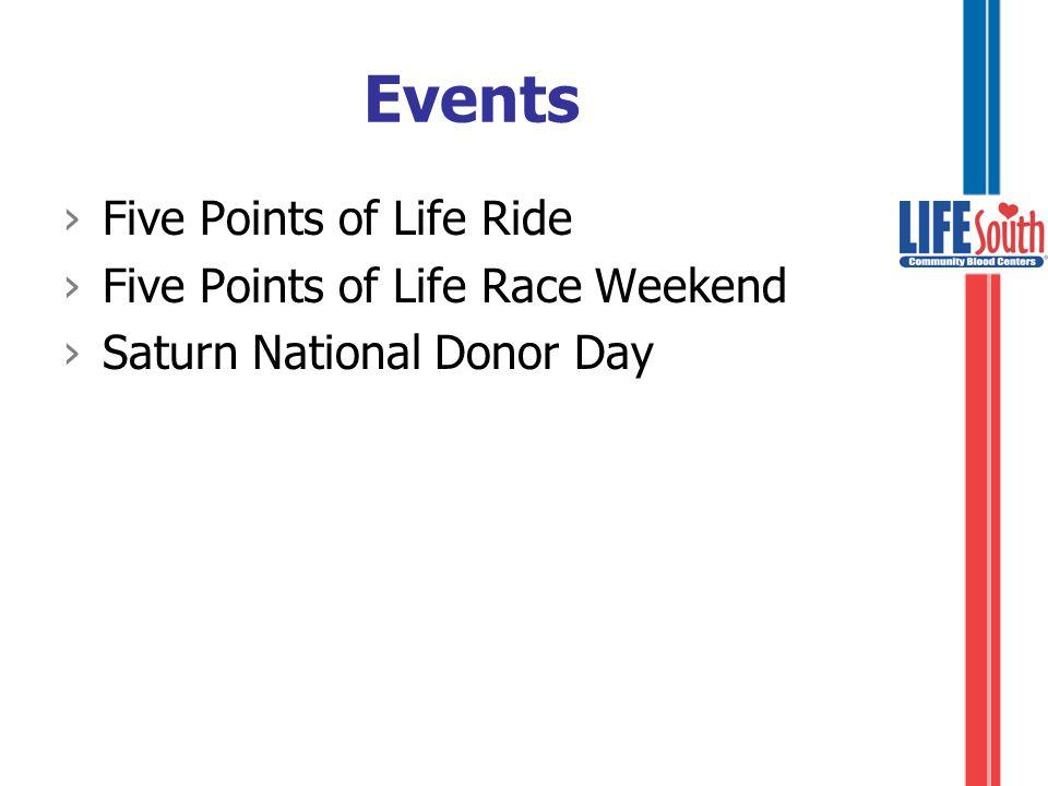 Race Weekend Cont.
