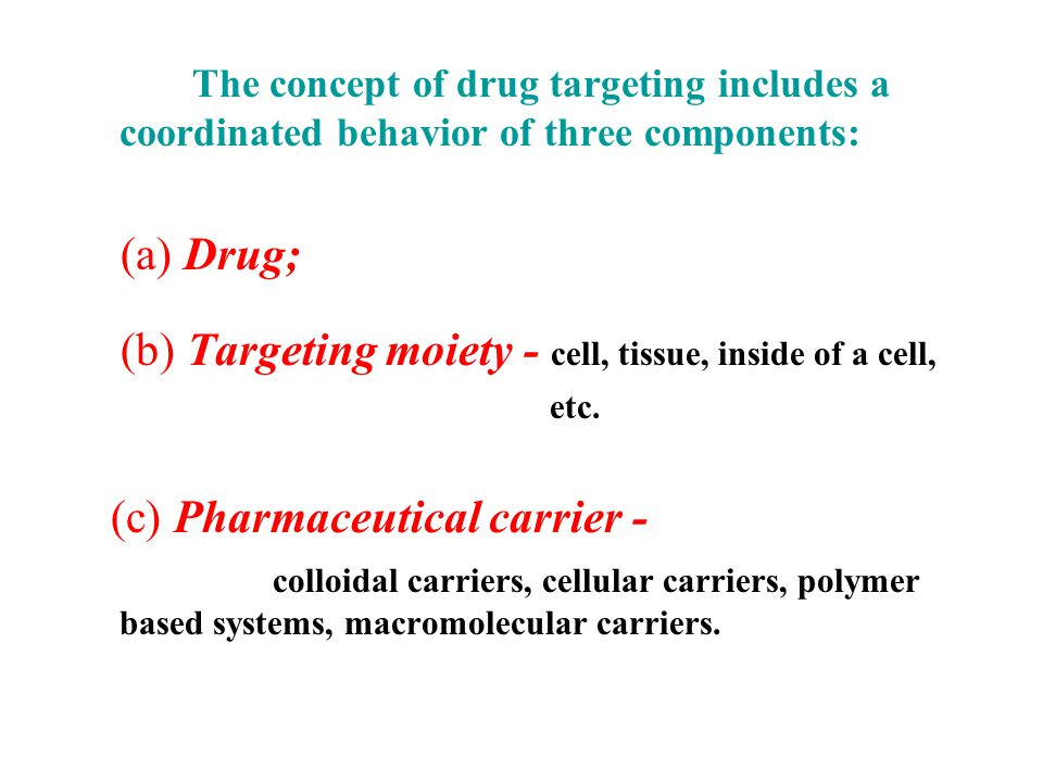 The concept of drug targeting includes a coordinated behavior of three components: (a) Drug; (b) Targeting moiety - cell, tissue, inside of a cell, et