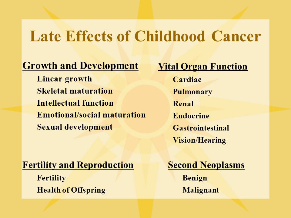Late Effects of Childhood Cancer Growth and Development Linear growth Skeletal maturation Intellectual function Emotional/social maturation Sexual development Fertility and Reproduction Fertility Health of Offspring Vital Organ Function Cardiac Pulmonary Renal Endocrine Gastrointestinal Vision/Hearing Second Neoplasms Benign Malignant