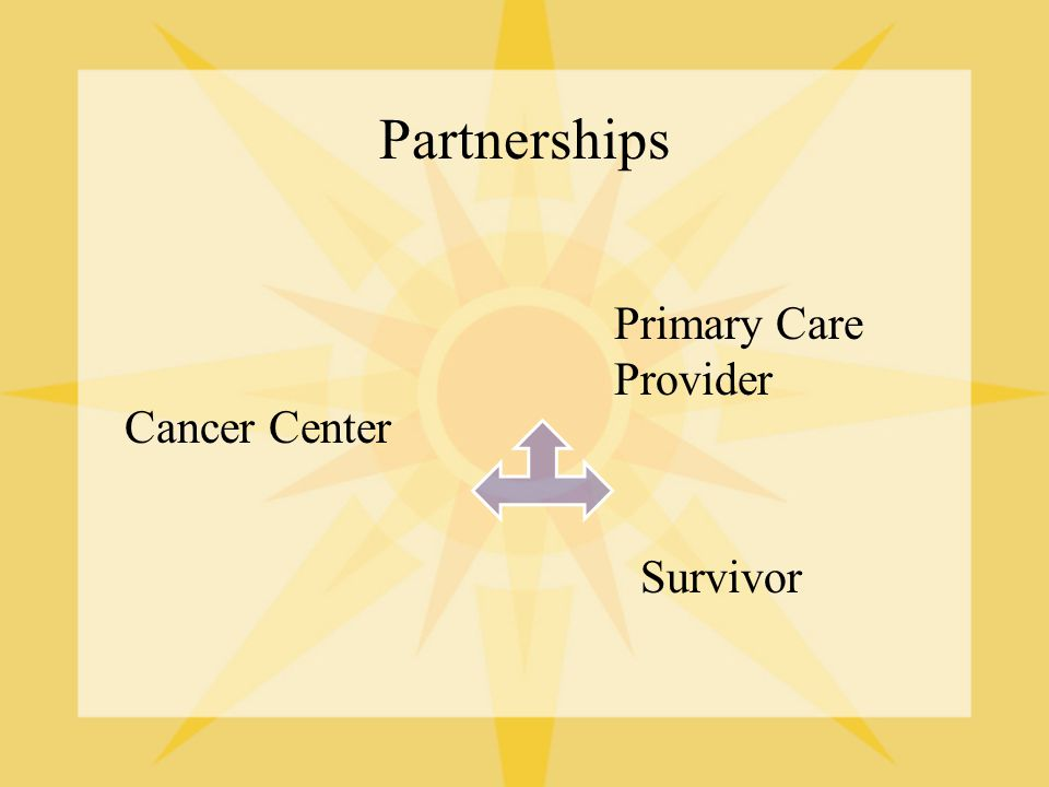 Cancer Center Primary Care Provider Survivor Partnerships