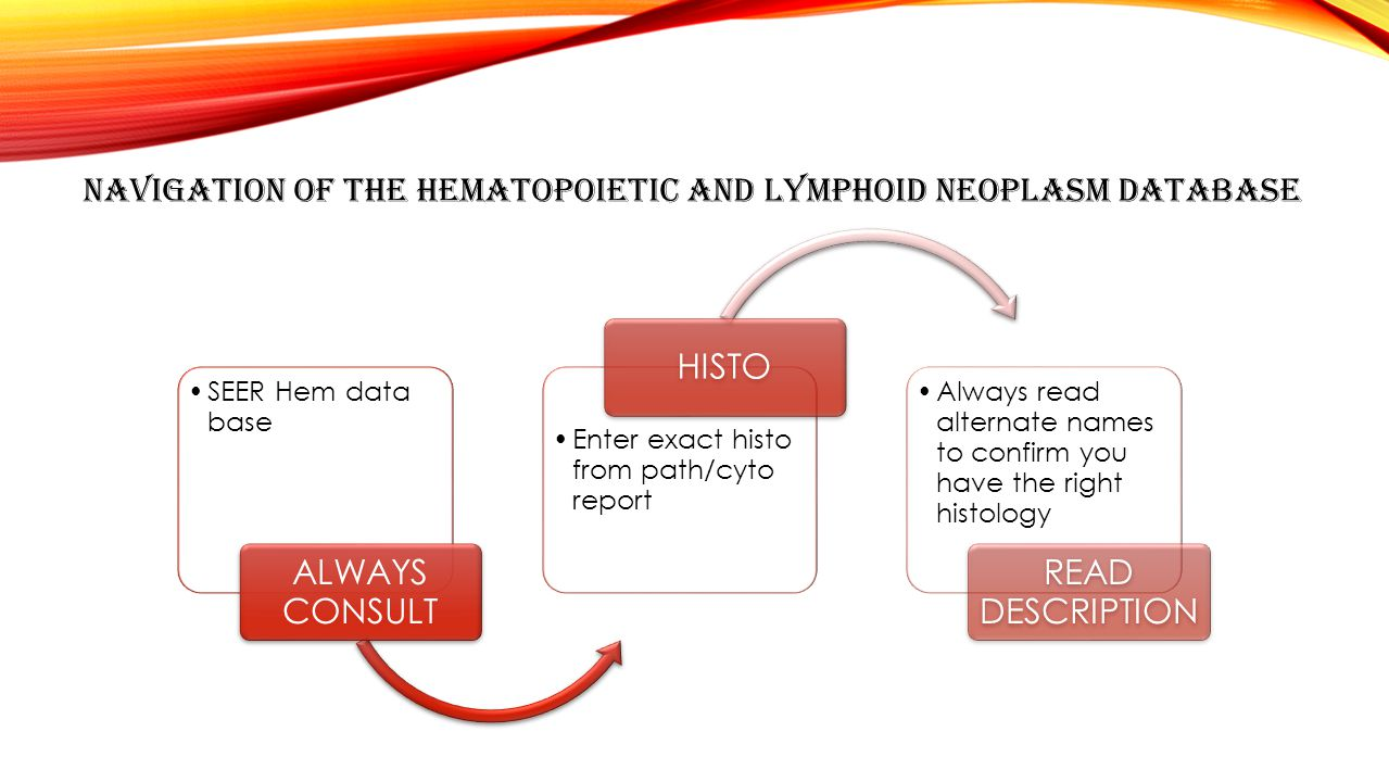 NAVIGATION OF THE HEMATOPOIETIC AND LYMPHOID NEOPLASM DATABASE SEER Hem data base ALWAYS CONSULT Enter exact histo from path/cyto report HISTO Always