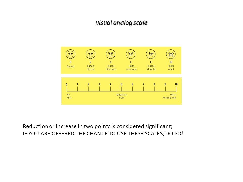 visual analog scale Reduction or increase in two points is considered significant; IF YOU ARE OFFERED THE CHANCE TO USE THESE SCALES, DO SO!