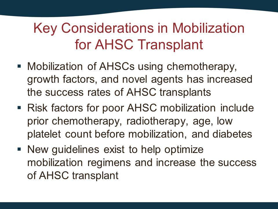 Mobilization Regimens for AHSC Transplant  Chemomobilization –ICE (ifosfamide, carboplatin, etoposide) ± rituximab –DHAP (dexamethasone, cytarabine, cisplatin) ± rituximab –ESHAP (etoposide, methylprednisolone, cytarabine, cisplatin) ± rituximab –Single-agent chemotherapy: cyclophosphamide, etoposide Child JA, et al.
