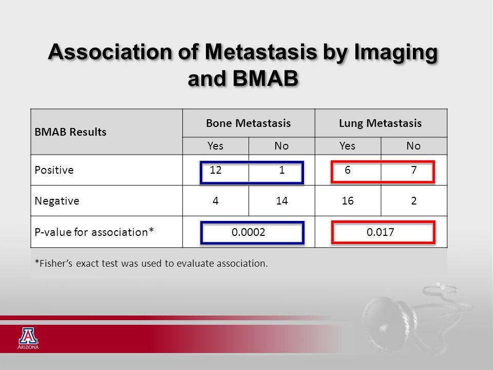 Association of Metastasis by Imaging and BMAB BMAB Results Bone MetastasisLung Metastasis YesNoYesNo Positive12167 Negative414162 P-value for associat