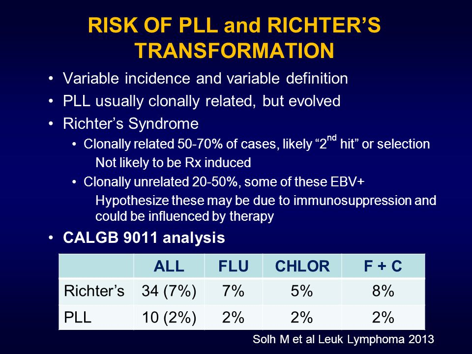 RISK OF PLL and RICHTER'S TRANSFORMATION Variable incidence and variable definition PLL usually clonally related, but evolved Richter's Syndrome Clonally related 50-70% of cases, likely 2 nd hit or selection Not likely to be Rx induced Clonally unrelated 20-50%, some of these EBV+ Hypothesize these may be due to immunosuppression and could be influenced by therapy CALGB 9011 analysis ALLFLUCHLORF + C Richter's34 (7%)7%5%8% PLL10 (2%)2% Solh M et al Leuk Lymphoma 2013