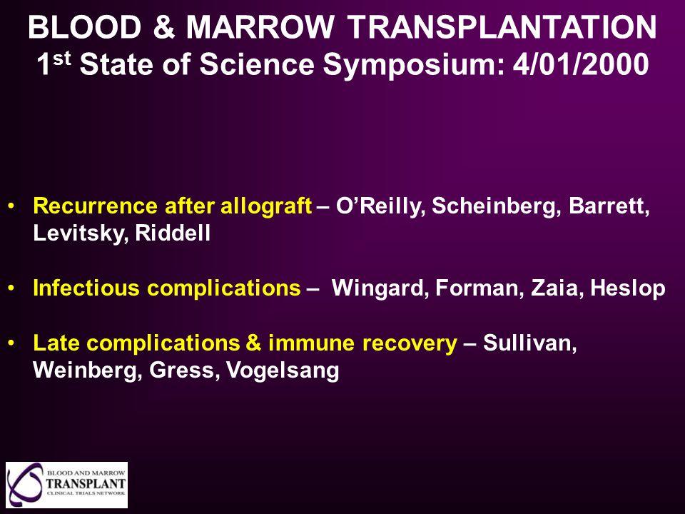 BLOOD & MARROW TRANSPLANTATION 1 st State of Science Symposium: 4/01/2000 Recurrence after allograft – O'Reilly, Scheinberg, Barrett, Levitsky, Riddel