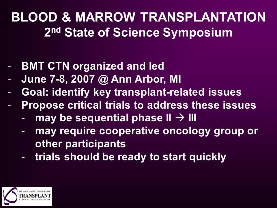 BLOOD & MARROW TRANSPLANTATION 2 nd State of Science Symposium -BMT CTN organized and led -June 7-8, 2007 @ Ann Arbor, MI -Goal: identify key transpla