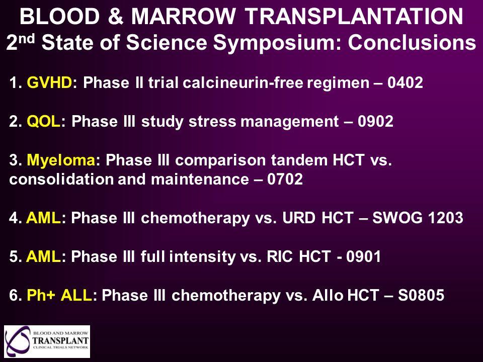 1. GVHD: Phase II trial calcineurin-free regimen – 0402 2. QOL: Phase III study stress management – 0902 3. Myeloma: Phase III comparison tandem HCT v