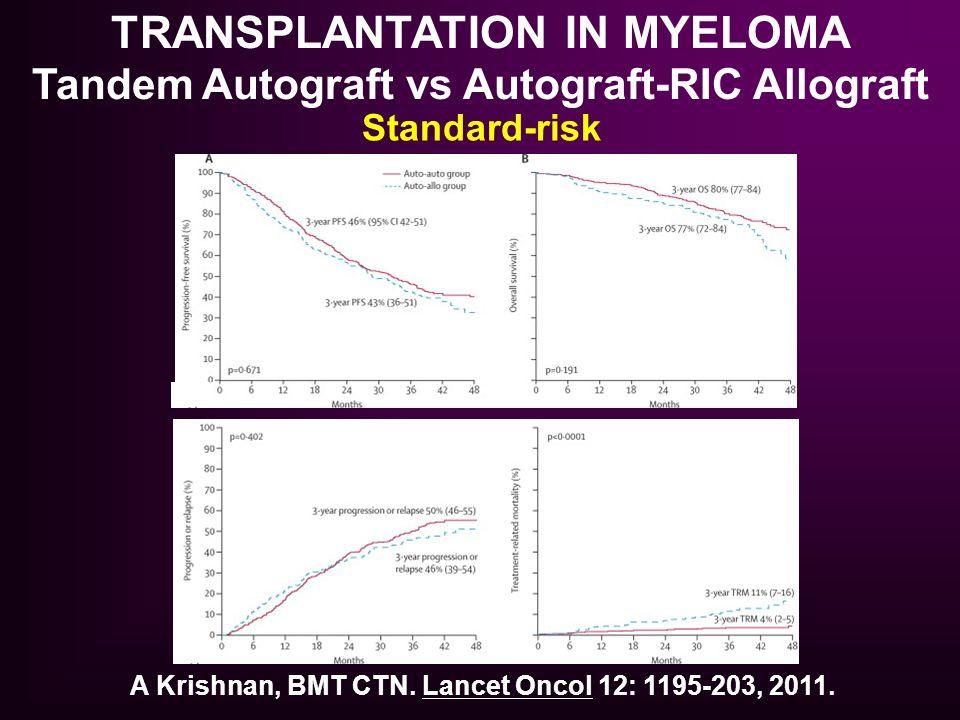 A Krishnan, BMT CTN. Lancet Oncol 12: 1195-203, 2011. TRANSPLANTATION IN MYELOMA Tandem Autograft vs Autograft-RIC Allograft Standard-risk